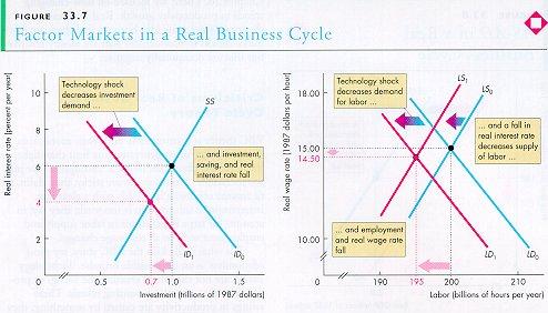Tuotannontekijämarkkinat